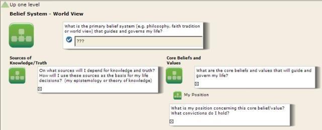 Belief System andEpistemology