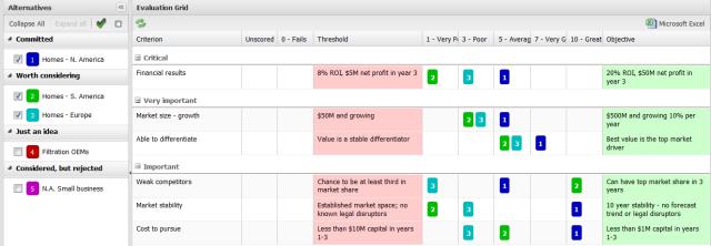 Target Markets - Evaluate Alternatives in DAT