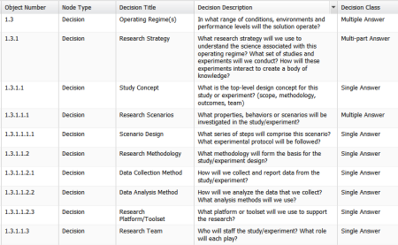 Operating Regimes-pattern-table