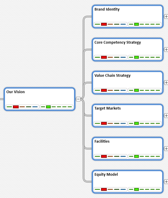 Enterprise Strategy-Pattern-tree