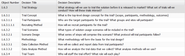 Trial Strategy decisions - table view