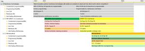 State-Roadmap-for-Gap-Analysis