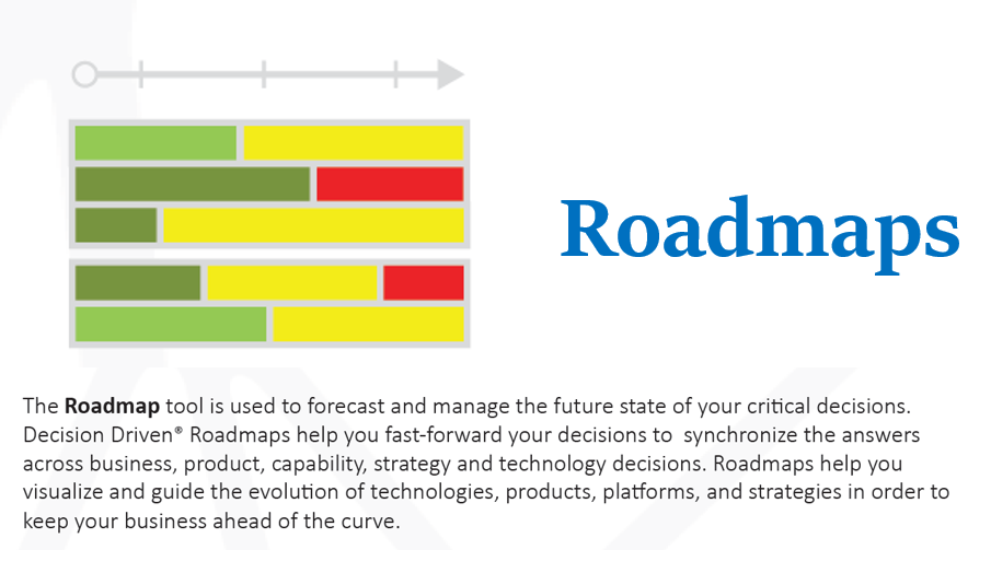 Technology Product And Strategy Roadmaps Decision