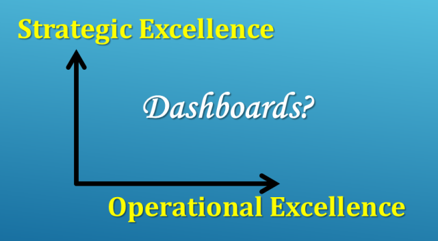 Strategic vs Operational Dashboards